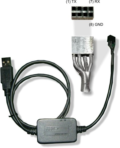 USB to seral/UART cable