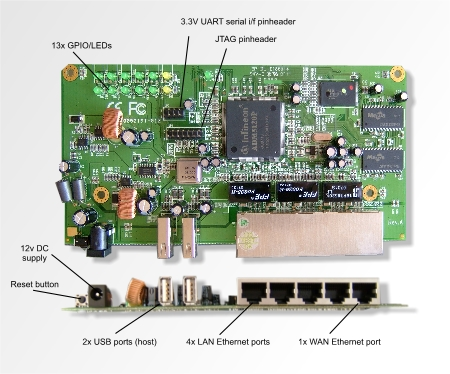 Embedded controller board